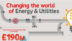 M2M Energy and Utilities infographic