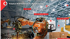 M2M Solutions for manufacturing hotspot